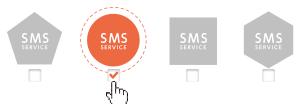 提携先SMS提携先配信サービスを自由にセレクト