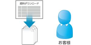 資料ダウンロード環境の提供