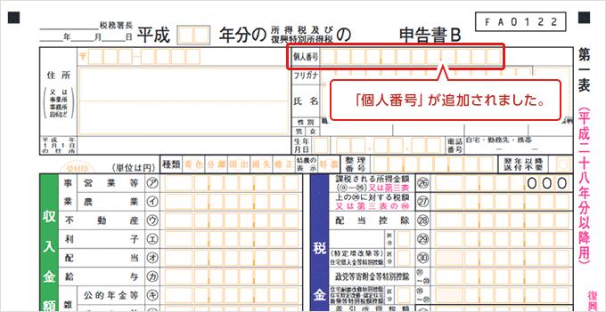 平成28年分の所得税申告書(主な変更箇所)キャプチャ