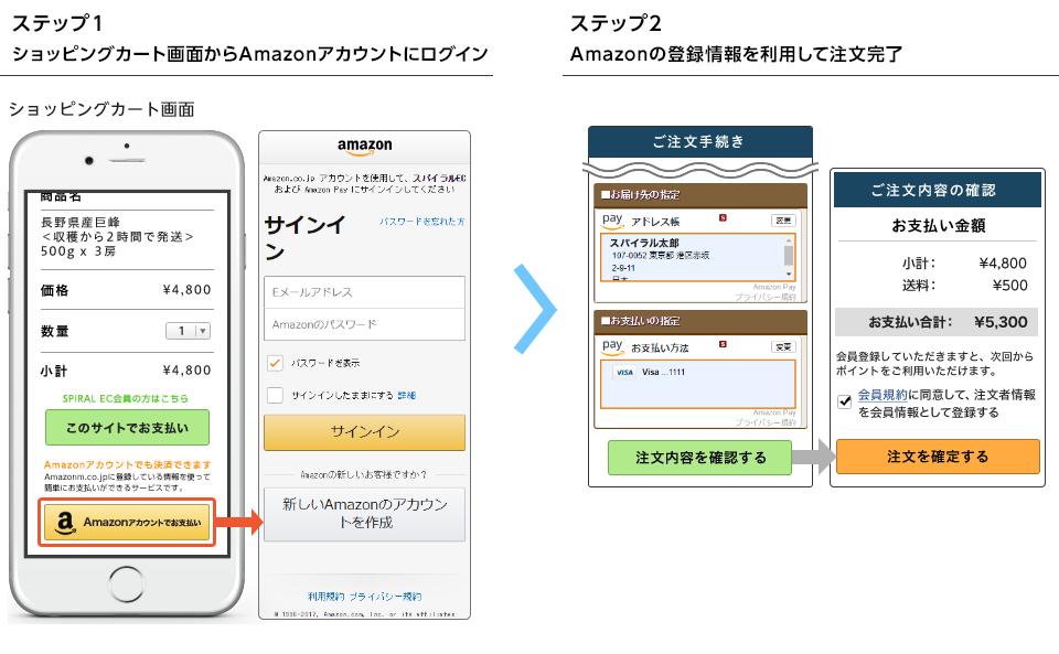 Amazon Payご利用フロー(モバイル)